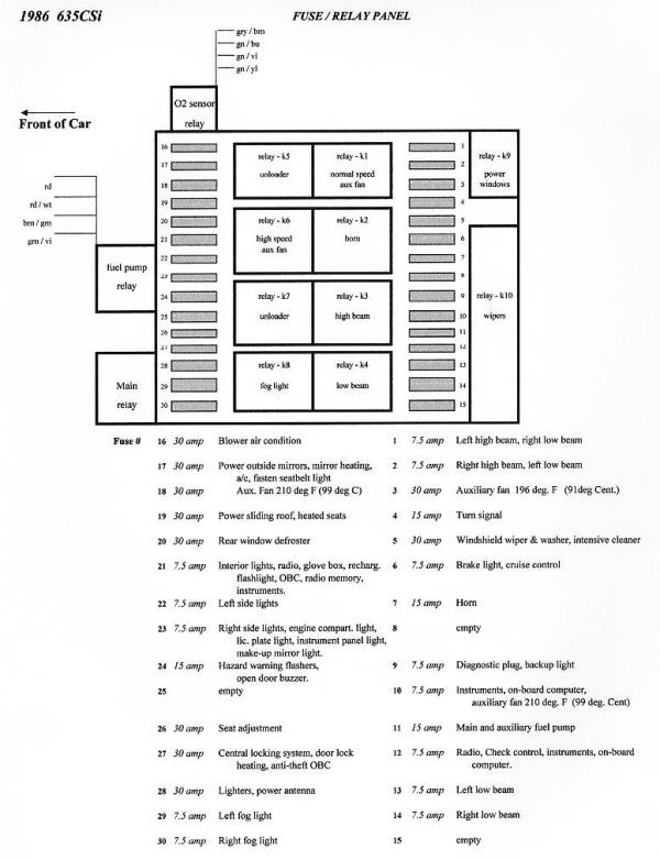 bmw 635csi fuse box diagram 1985 bmw 635csi fuse box diagram bmw 6-series - fuse and relay diagram